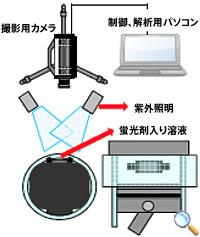 油膜計測システム