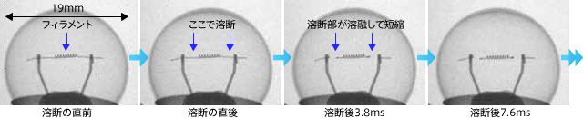 X線透視検査