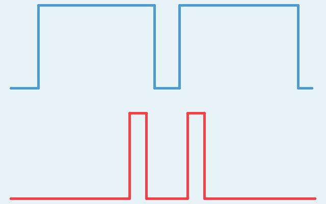 フレームストラドリング撮影(PIV)イメージ図