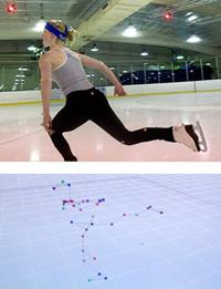 モーションキャプチャーシステムによる フィギュアスケート計測