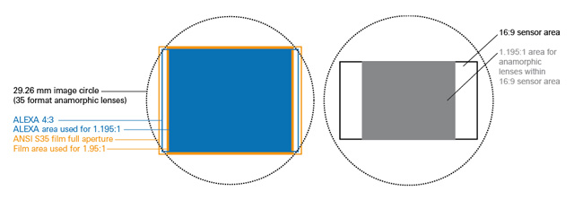 sensor-area.jpg