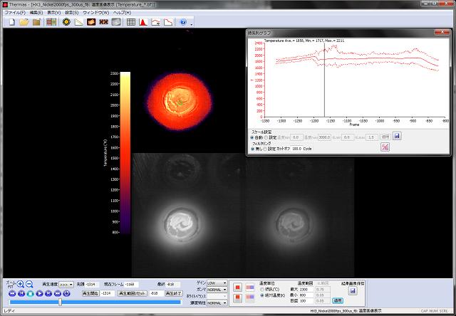 温度解析ソフトウェア Thermias 温度画像表示