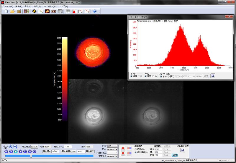 二分岐光学系 TM2S