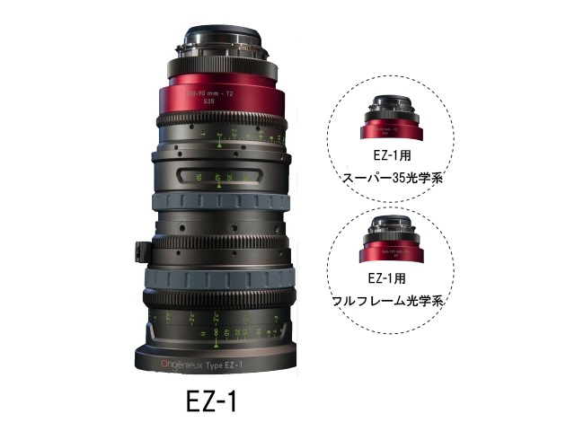 angenieux Type EZ Series