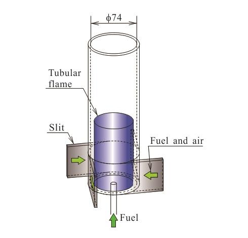 燃焼・爆発の可視化解析