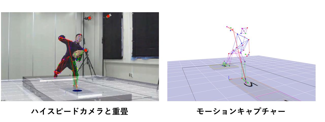 ハイスピードカメラの映像と三次元データを組み合わせて表示