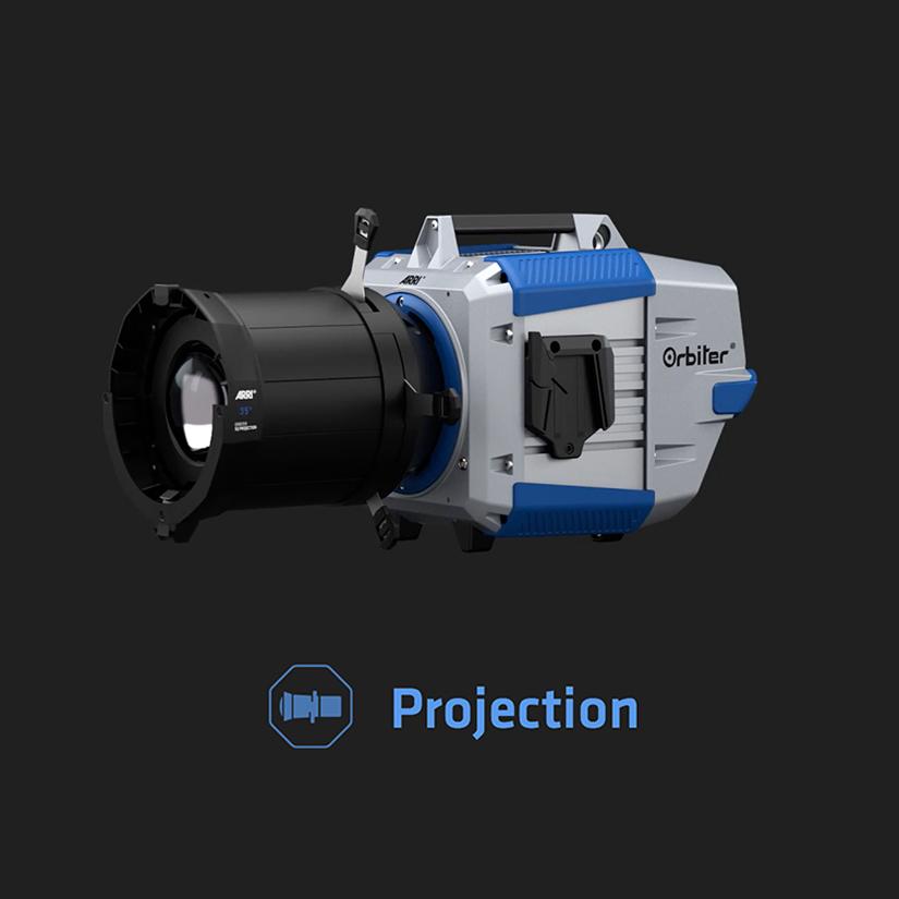 Orbiter プロジェクション光学系
