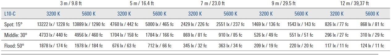 L7照度データ